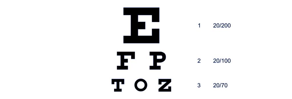 4da892faa Exame de vista: Saiba como é e quando você precisa fazer by Veja Bem por  Lenscope