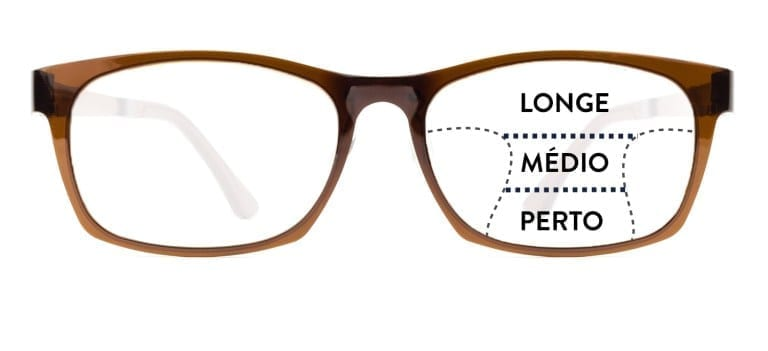 lentes multifocais
