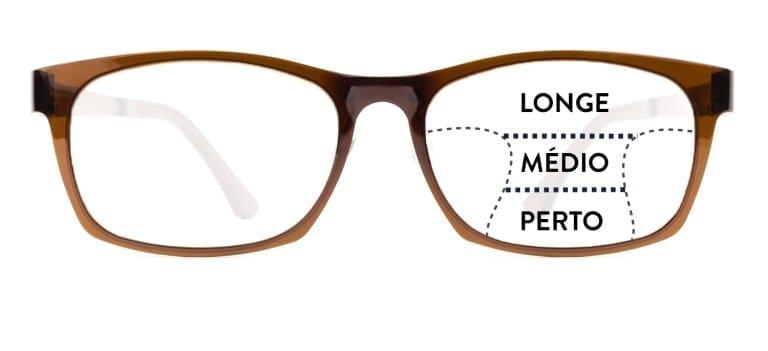 adaptação com lentes multifocais