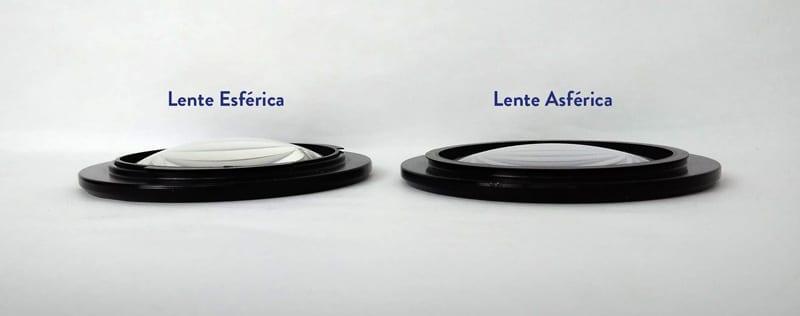 lentes asféricas