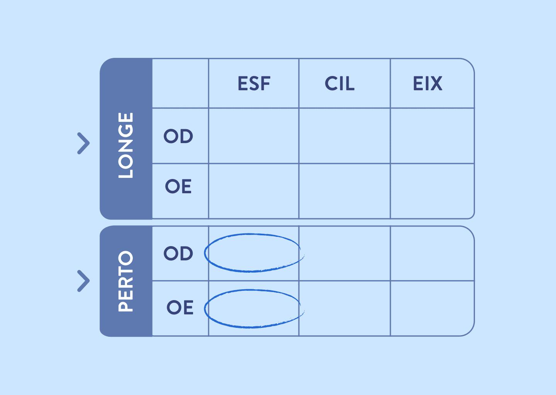 lentes Lenscope para adição e grau para pertolentes Lenscope para adição e grau para perto