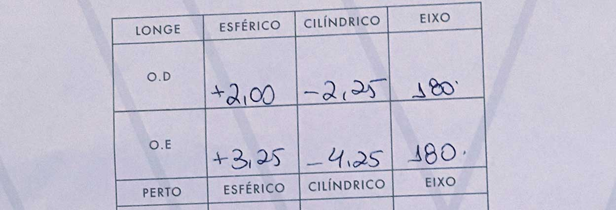 Como descobrir quantos graus de hipermetropia você tem