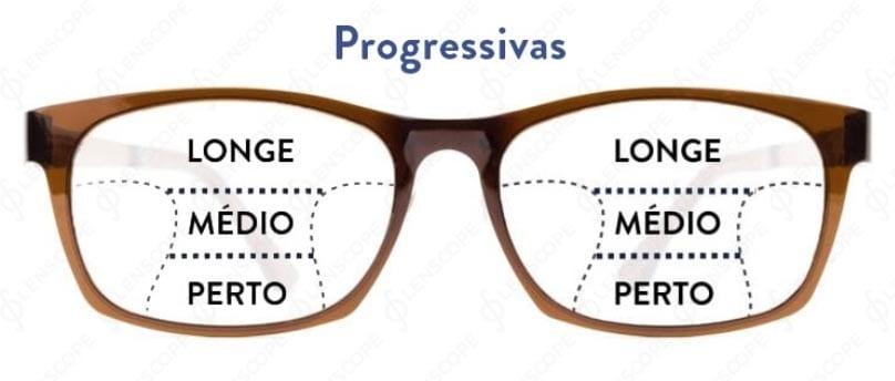 Quando usar óculos multifocal